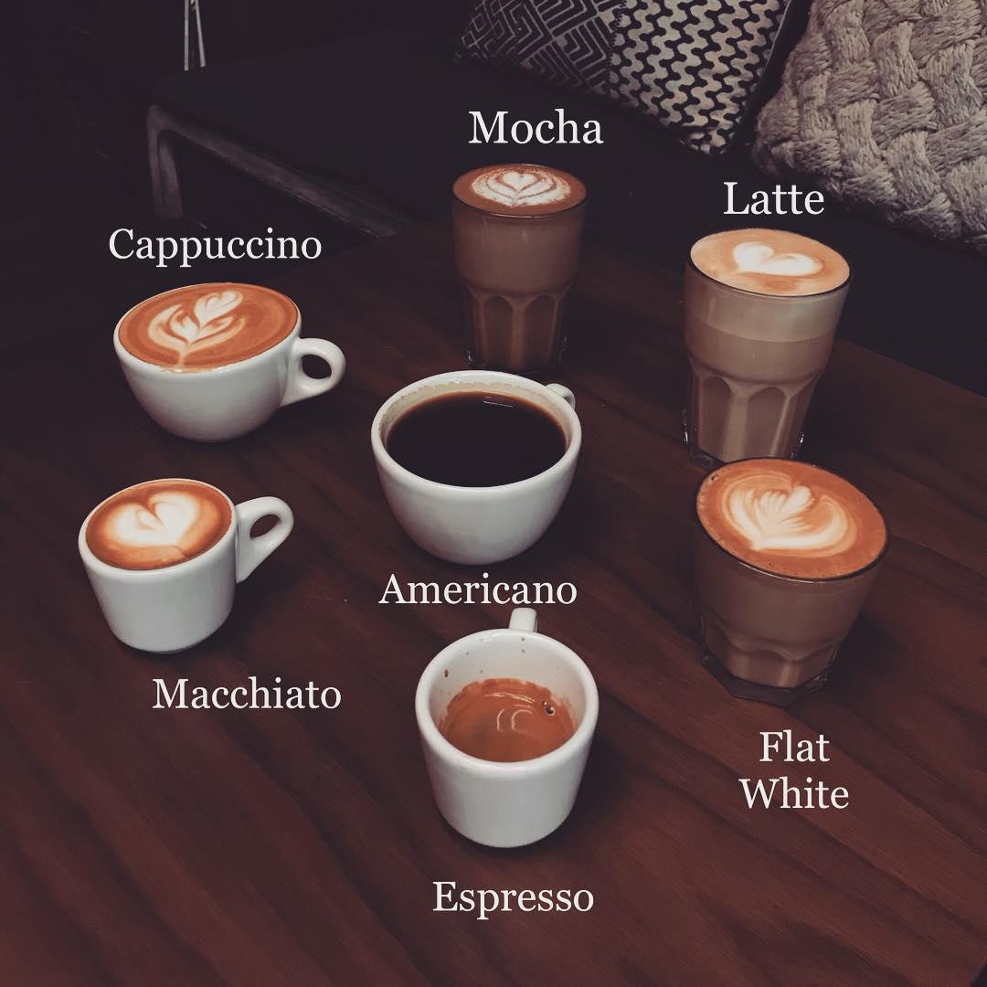 Отличие видов кофе с молоком