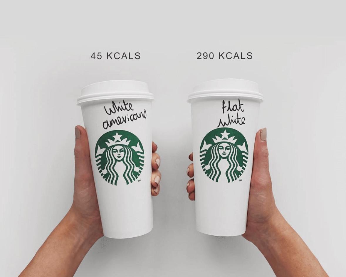 Сравнение калорийности кофе